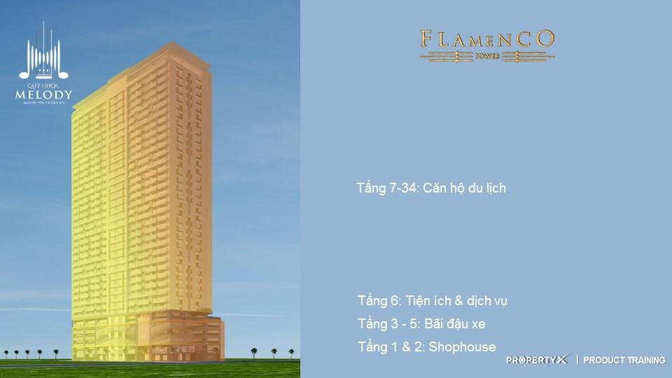 Tháp Flamenco Tower dư án Quy Nhơn Melody