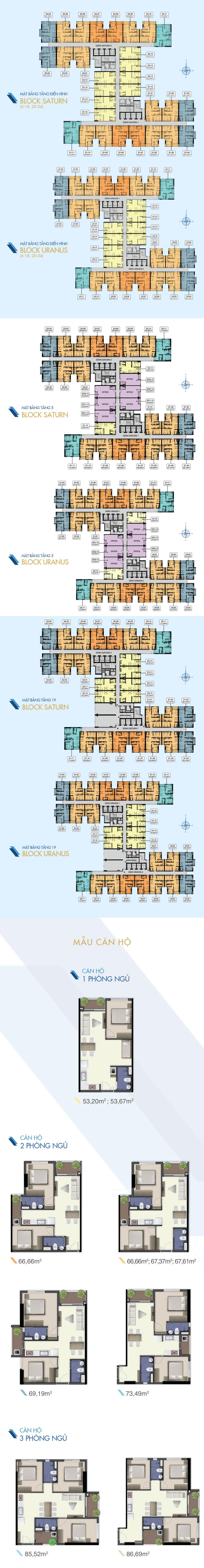 Mặt bằng các tầng căn hộ Q7 Saigon Riverside Complex
