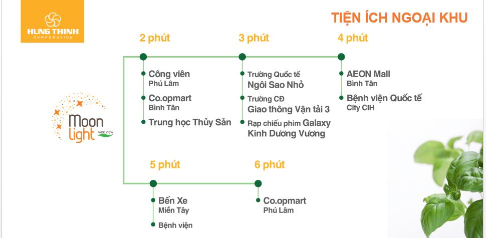Tiện ích gần vị trí dự án Moonlight Park View quận Bình Tân